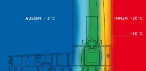 hs-siegenia-widok-cieplo-termowizja